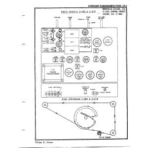 Capehart-Farnsworth 1009F
