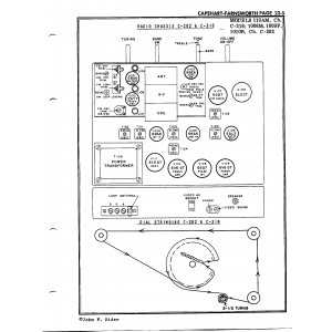Capehart-Farnsworth 110AM