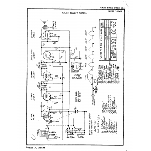 Carr-Nagy Corp. 100-62