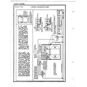 Carter Genemotor Corp. Genemotor Notes