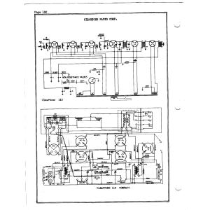 Cleartone Radio Corp. 110 Compact