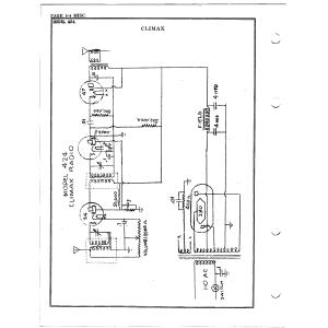 Climax Radio & Television Co, Inc. 424