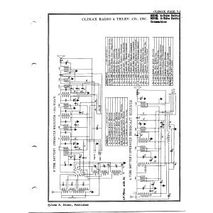 Climax Radio & Television Co, Inc. 4-Tube Batt.