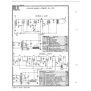 Climax Radio & Television Co, Inc. 557
