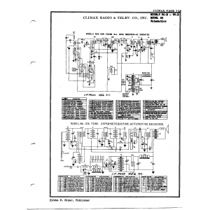 Climax Radio & Television Co, Inc. 66