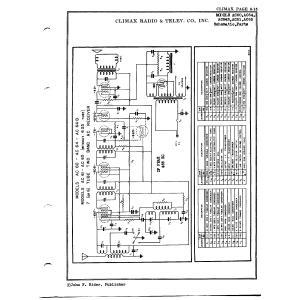 Climax Radio & Television Co, Inc. AC61