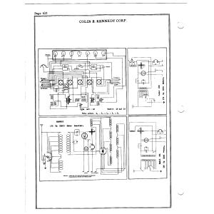 Colin B. Kennedy Corp. 15