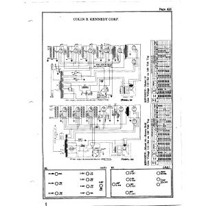 Colin B. Kennedy Corp. 20