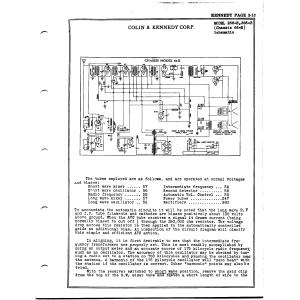 Colin B. Kennedy Corp. 266-B