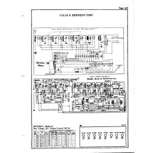 Colin B. Kennedy Corp. 26