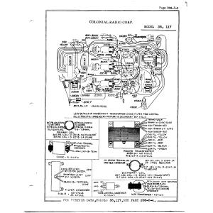 Colonial Radio Corp. 117