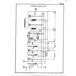 Colonial Radio Corp. 16-6