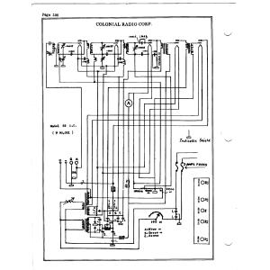 Colonial Radio Corp. 28