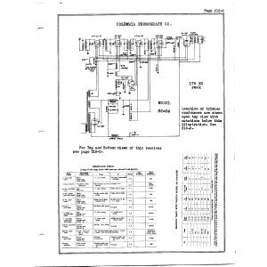 Columbia Phonograph Co. 34