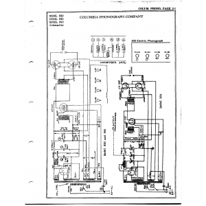 Columbia Phonograph Co. 930