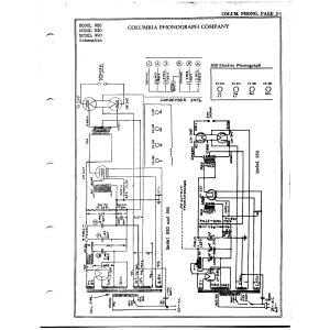 Columbia Phonograph Co. 990