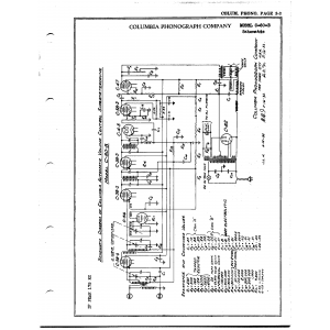 Columbia Phonograph Co. C-80-B