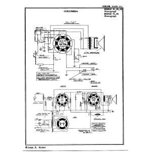 Columbia Phonograph Co. P1
