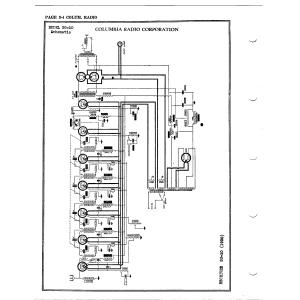 Columbia Phonograph Co. SG10