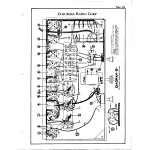 "Columbia Radio Corp. Diagram ""B"""