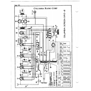 Columbia Radio Corp. Screen Grid 8