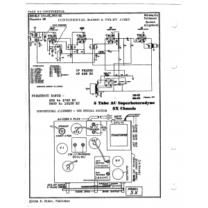 Continental Radio & Television Corp. 160-5X