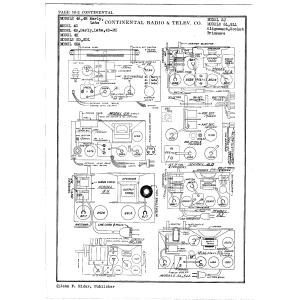 Continental Radio & Television Corp. 4D-PH