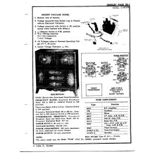 Coronet Radio & Television Co. 9-207M