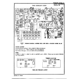 Crosley Corp. 02CB