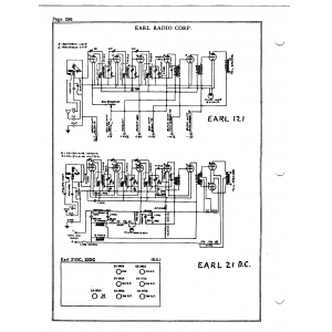 Earl Radio Corp. 22 D.C.
