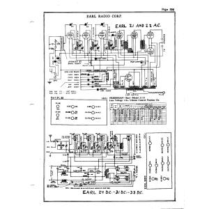 Earl Radio Corp. 32 D.C.