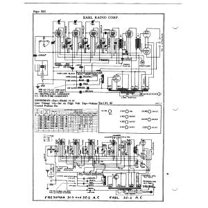 Earl Radio Corp. 33-S A.C.