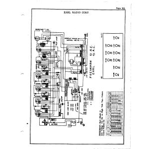 Earl Radio Corp. 42 A.C.