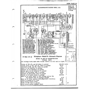 Echophone Radio Corp. 36