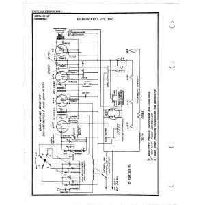 Edison-Bell Co., Inc. 52 LW
