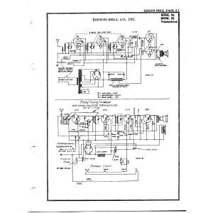 Edison-Bell Co., Inc. 53