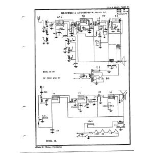 Electric & Automotive Prod. Co. 4M