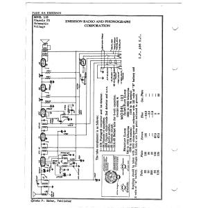 Emerson Radio & Phonograph Corp. 103