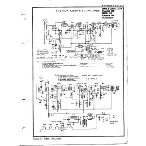 Emerson Radio & Phonograph Corp. 110LW