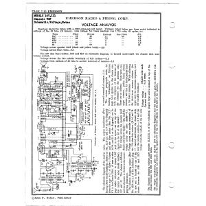 Emerson Radio & Phonograph Corp. 111