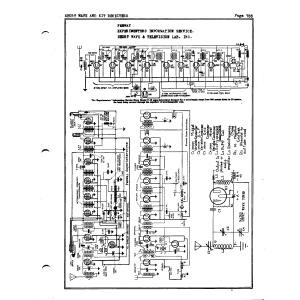 Experimenter's Info. Service Navy C-10