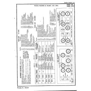 Fada Radio & Electric Co., Inc. 1000