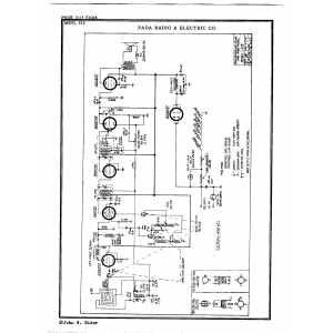 Fada Radio & Electric Co., Inc. 215