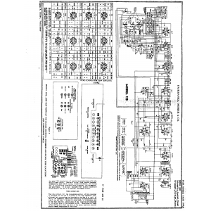 Fairbanks Morse & Co. 12B