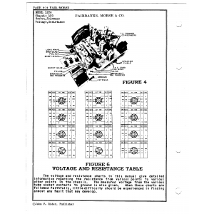 Fairbanks Morse & Co. 12C6