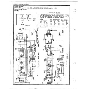 Fairbanks Morse & Co. 346