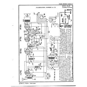 Fairbanks Morse & Co. 4A