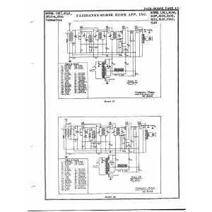Fairbanks Morse & Co. 5241