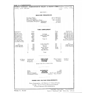 Farnsworth Television & Radio Corp. 21N2
