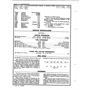 Farnsworth Television & Radio Corp. 21P4